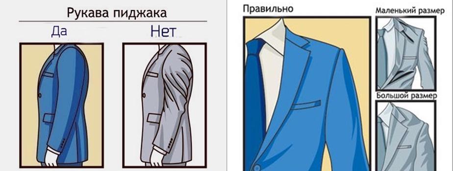 фото как должен сидеть пиджак на мужчине