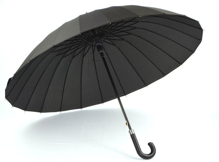Современные мужские зонты Выбери лучшее!